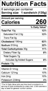 Easy Egg Salad Nutrition Facts Serving size 1 sandwich (135g) servings per container 8 Amount per serving Calories 260 % Daily Value Total Fat 10 g 13 % Saturated Fat 2.5 g 13 % Trans Fat 0 g Cholesterol 190 mg 63 % Sodium 510 mg 22 % Total Carbohydrate 30 g 11 % Dietary Fiber 0 g 0 % Total Sugars 7 g Added Sugars 0 g 0 % Protein 13 g Vitamin D 6 % Calcium 10 % Iron 10 % Potassium 4 %