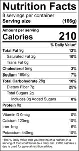 Southwest Bean Burrito Nutrition Facts Serving size (166g) servings per container 8 Amount per serving Calories 210 % Daily Value Total Fat 9 g 12 % Saturated Fat 2 g 10 % Trans Fat 0 g Cholesterol 5 mg 2 % Sodium 160 mg 7 % Total Carbohydrate 28 g 10 % Dietary Fiber 7 g 25 % Total Sugars 2 g Added Sugars 0 g 0 % Protein 8 g Vitamin D 0 mcg 0 % Calcium 123 mg 10 % Iron 1 mg 6 % Potassium 440 mg 10 %