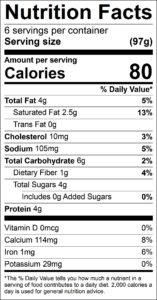 Lemon Blueberry Salad  Nutrition Facts Serving size (97g) servings per container 6  Amount per serving Calories80  % Daily Value Total Fat4g5% Saturated Fat2.5g13% Trans Fat0g Cholesterol10mg3% Sodium105mg5% Total Carbohydrate6g2% Dietary Fiber1g4% Total Sugars4g Added Sugars0g0% Protein4g  Vitamin D0mcg0% Calcium114mg8% Iron1mg6% Potassium29mg0%