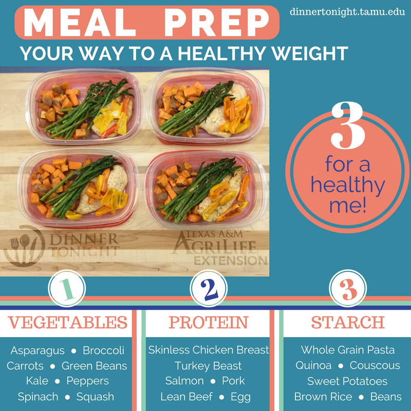 Meal prep your way to a healthy weight dinner tonight for Something different to eat tonight