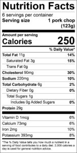Herb Crusted Pork Chops Nutrition Facts Serving size 1 pork chop (123g) servings per container 6 Amount per serving Calories 250 % Daily Value Total Fat 11 g 14 % Saturated Fat 3 g 15 % Trans Fat 0 g Cholesterol 90 mg 30 % Sodium 220 mg 10 % Total Carbohydrate 6 g 2 % Dietary Fiber 0 g 0 % Total Sugars 1 g Added Sugars 0 g 0 % Protein 29 g Vitamin D 1 mcg 6 % Calcium 73 mg 6 % Iron 2 mg 10 % Potassium 393 mg 8 %