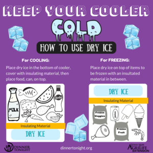 Keep Your Cooler Cold